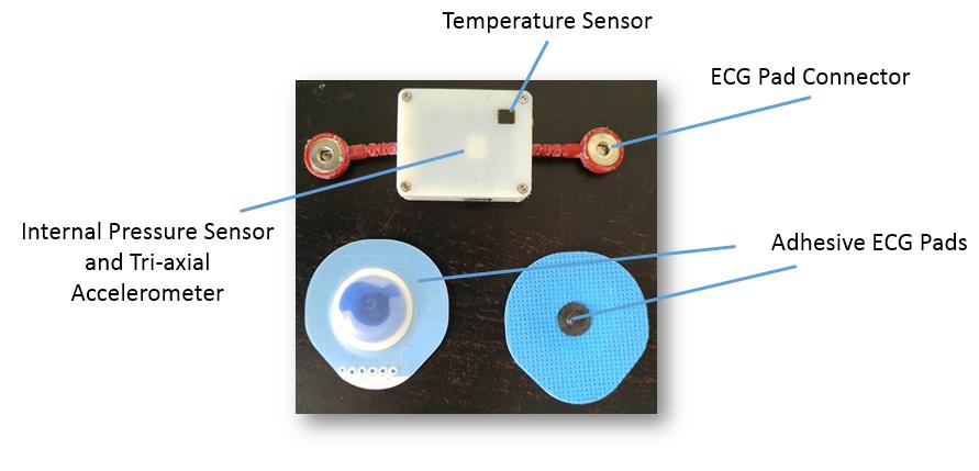 biosensor1